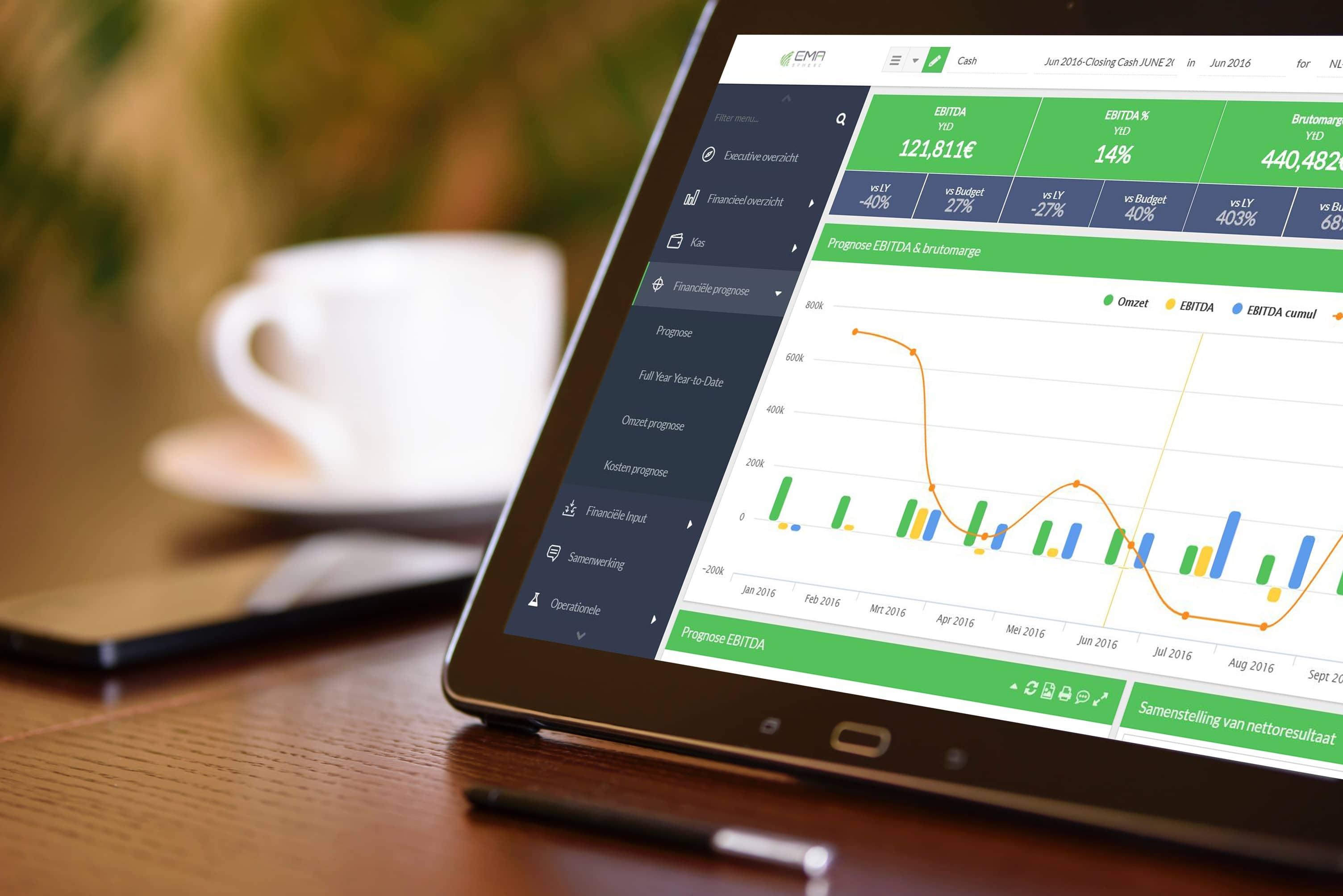 Visualisation d'un tableau de bord financier avec EMAsphere