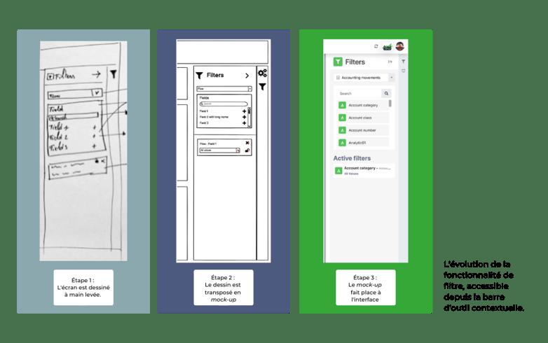 Les trois étapes de la conception d'une fonctionnalité présente dans notre nouveau design