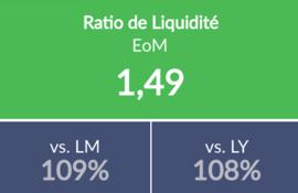 Un écran de liquidité dans la plateforme EMAsphere