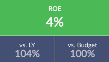 Un indicateur de ROE dans la plateforme EMAsphere